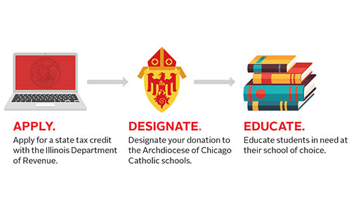 Donate to the Tax Credit Scholarship Program